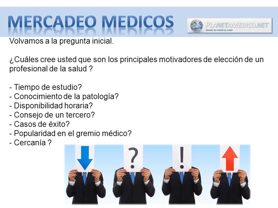 MERCADEO MEDICOS Volvamos a la pregunta inicial.
