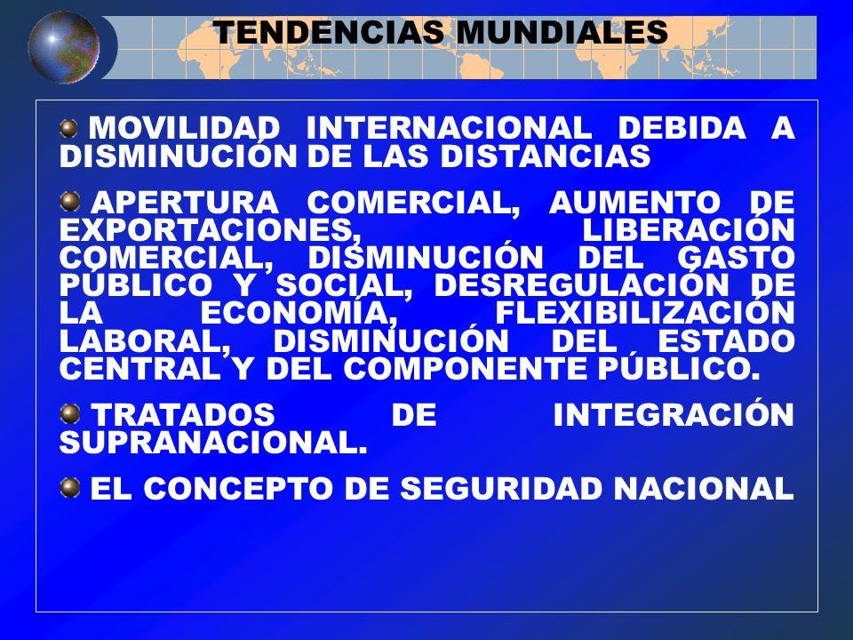 TENDENCIAS MUNDIALES MOVILIDAD INTERNACIONAL DEBIDA A DISMINUCIÓN DE LAS DISTANCIAS.