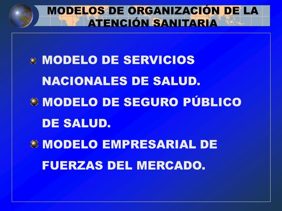 MODELOS DE ORGANIZACIÓN DE LA ATENCIÓN SANITARIA