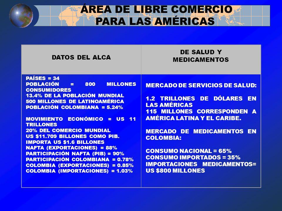 ÁREA DE LIBRE COMERCIO PARA LAS AMÉRICAS DE SALUD Y DATOS DEL ALCA