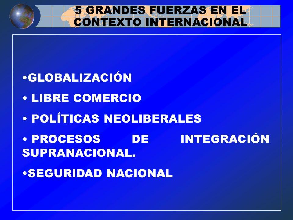 5 GRANDES FUERZAS EN EL CONTEXTO INTERNACIONAL