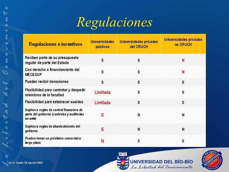 Regulaciones Dr. H. Gaete, 28 agosto 2009