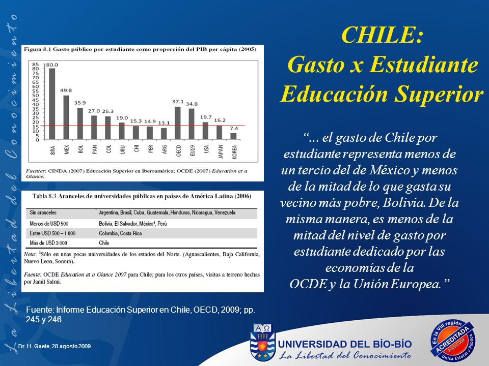 CHILE: Gasto x Estudiante Educación Superior