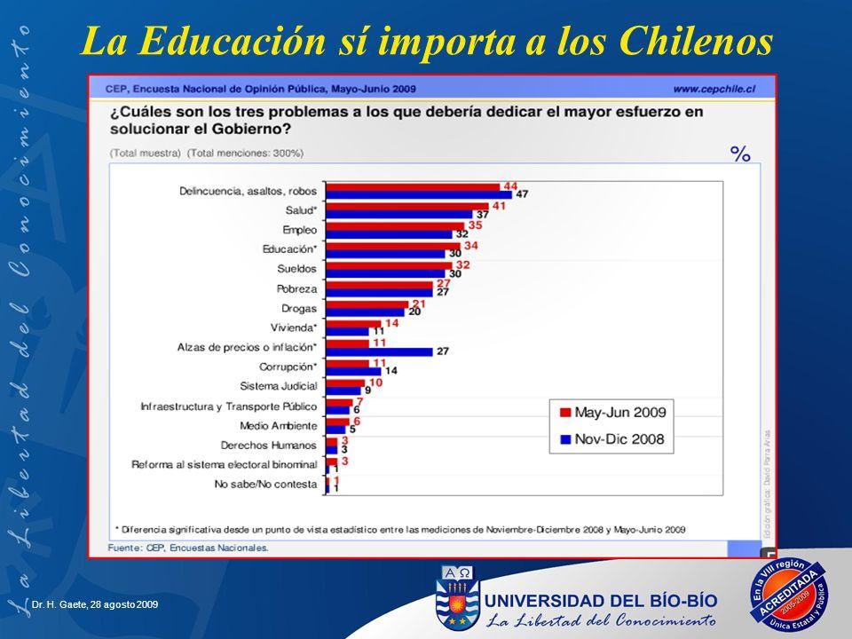 La Educación sí importa a los Chilenos