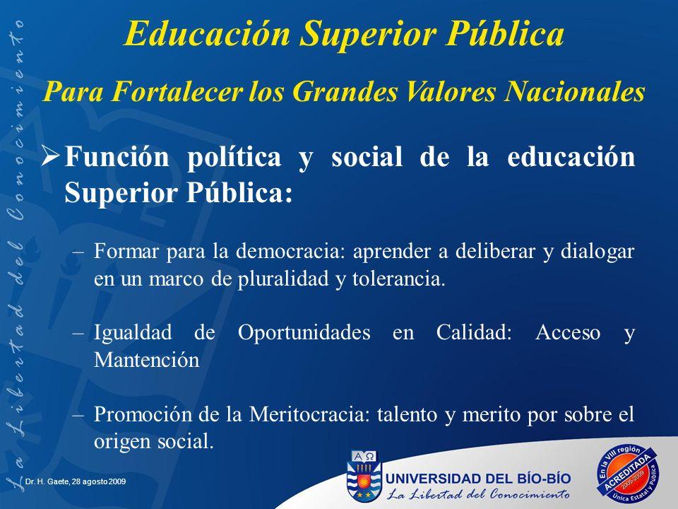 Educación Superior Pública