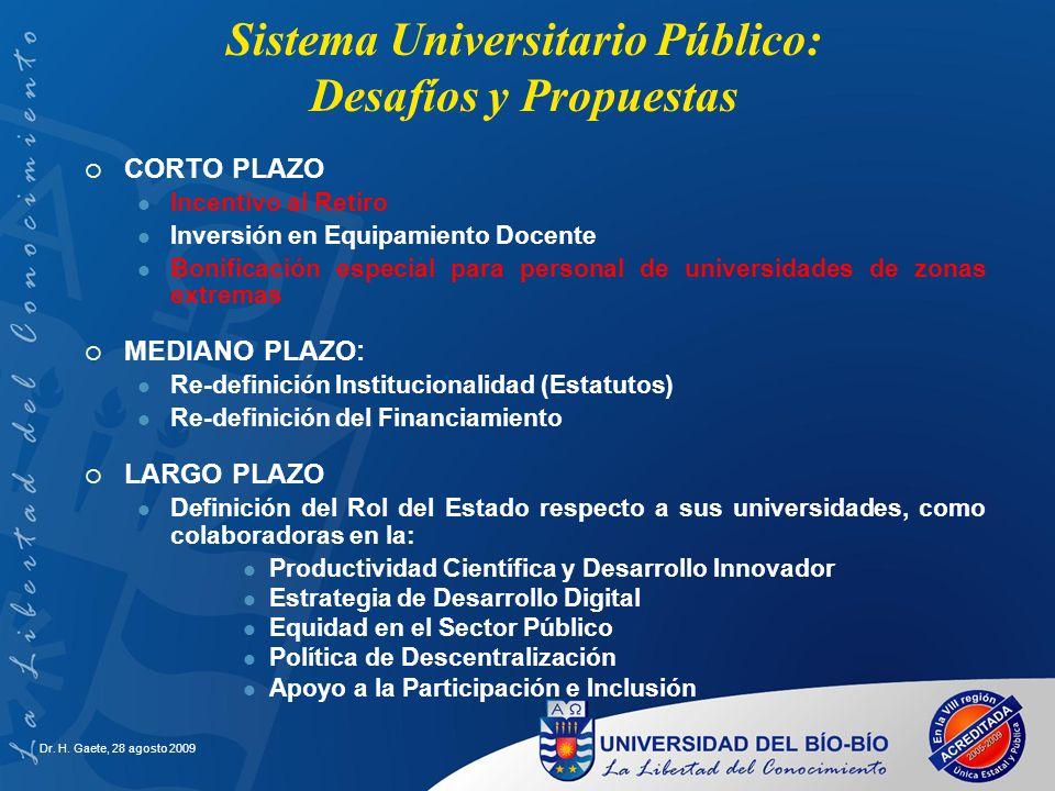Sistema Universitario Público: Desafíos y Propuestas