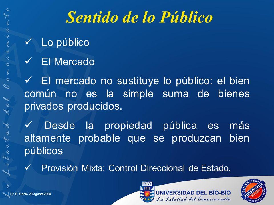 Sentido de lo Público Lo público El Mercado