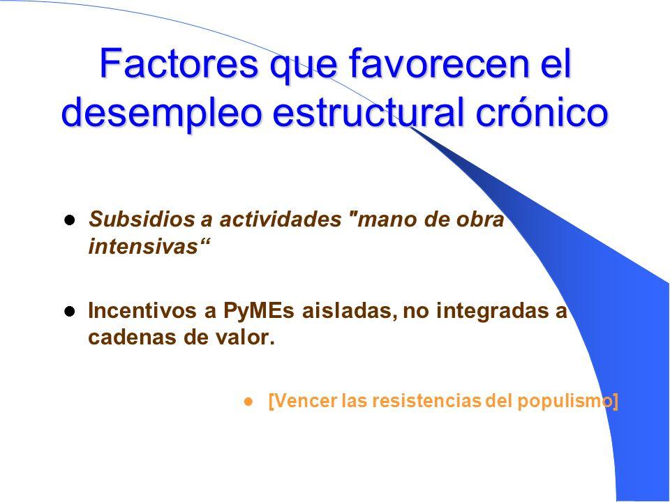 Factores que favorecen el desempleo estructural crónico