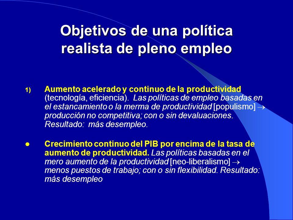 Objetivos de una política realista de pleno empleo