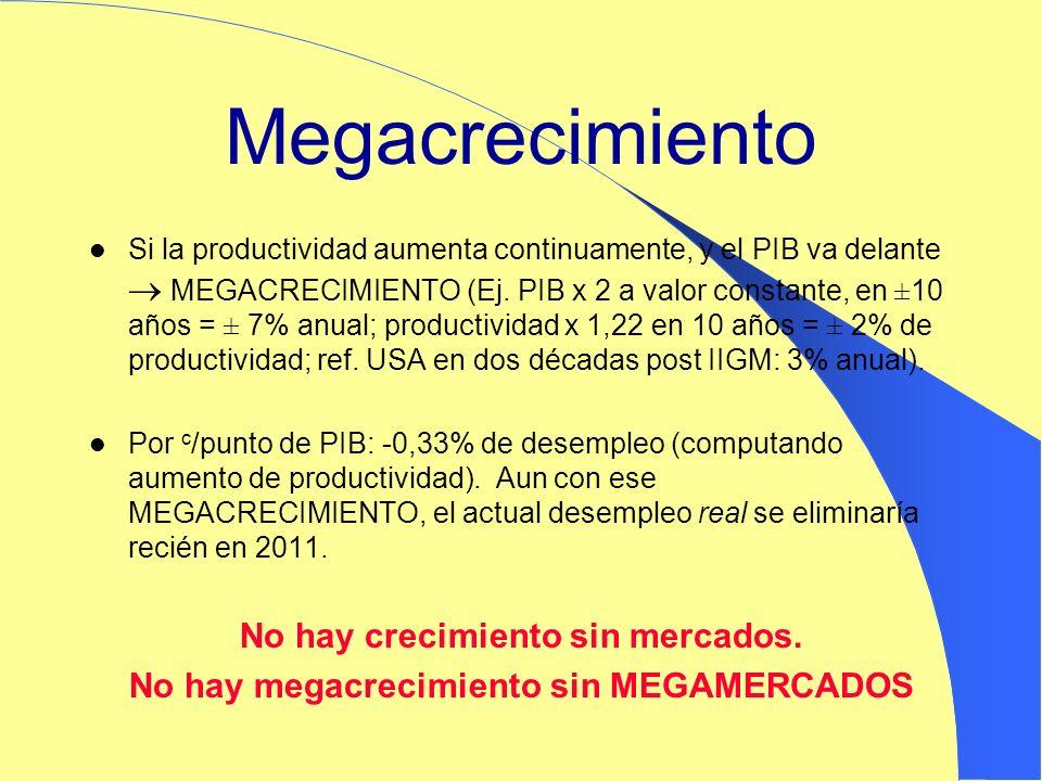 Megacrecimiento No hay crecimiento sin mercados.