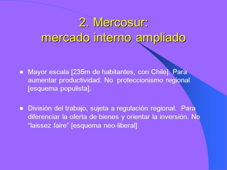 2. Mercosur: mercado interno ampliado