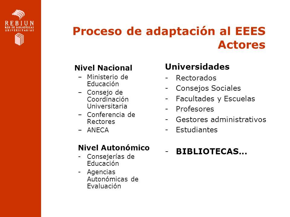 Proceso de adaptación al EEES Actores