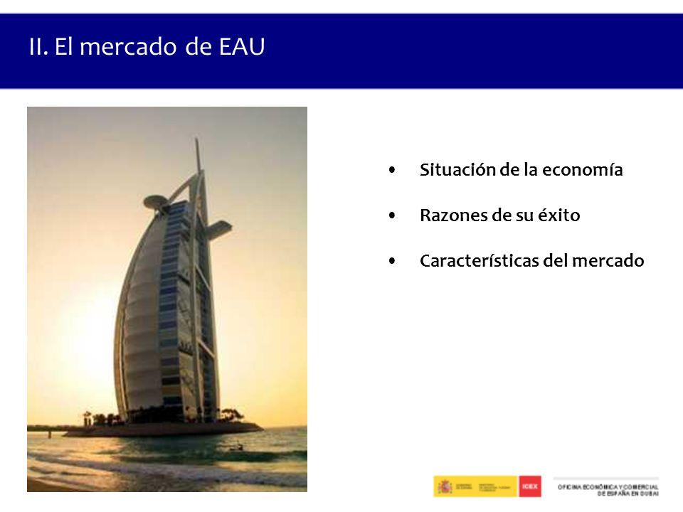 II. El mercado de EAU Situación de la economía Razones de su éxito