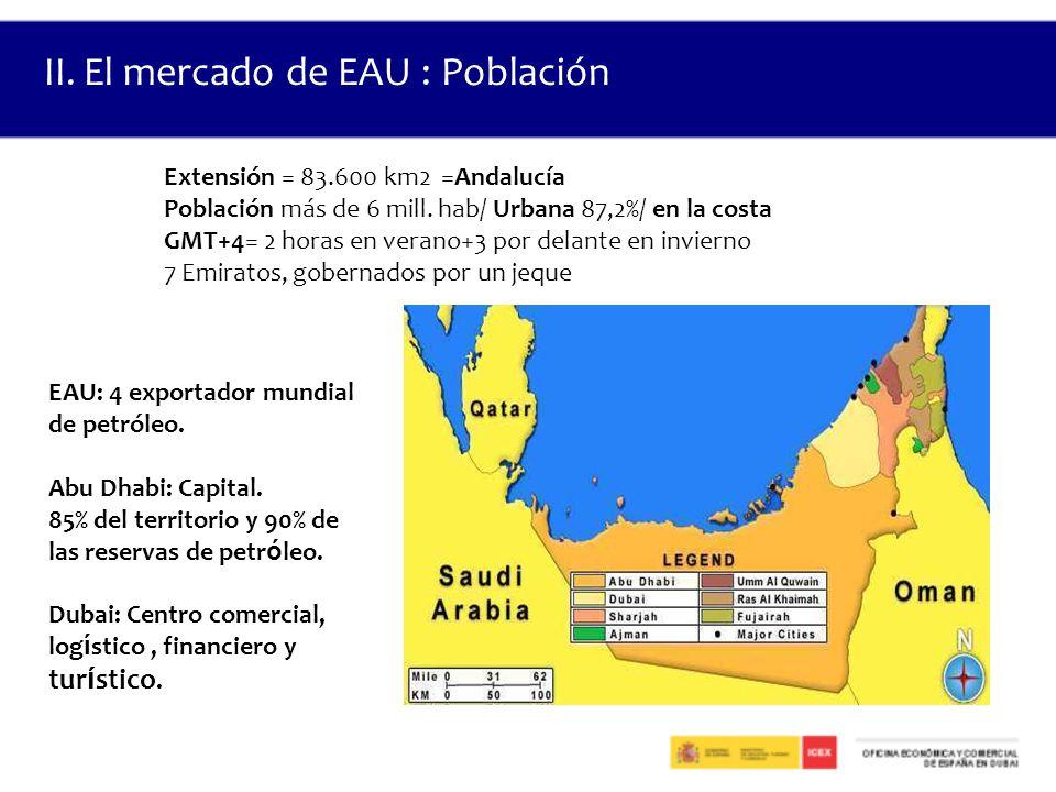II. El mercado de EAU : Población