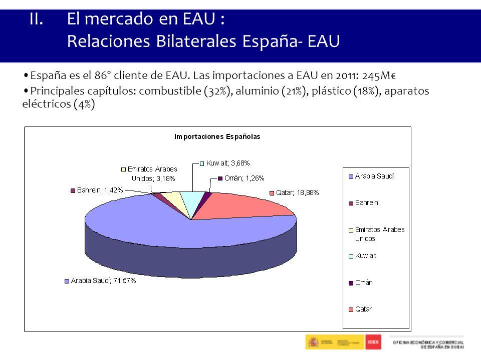 El mercado en EAU : Relaciones Bilaterales España- EAU