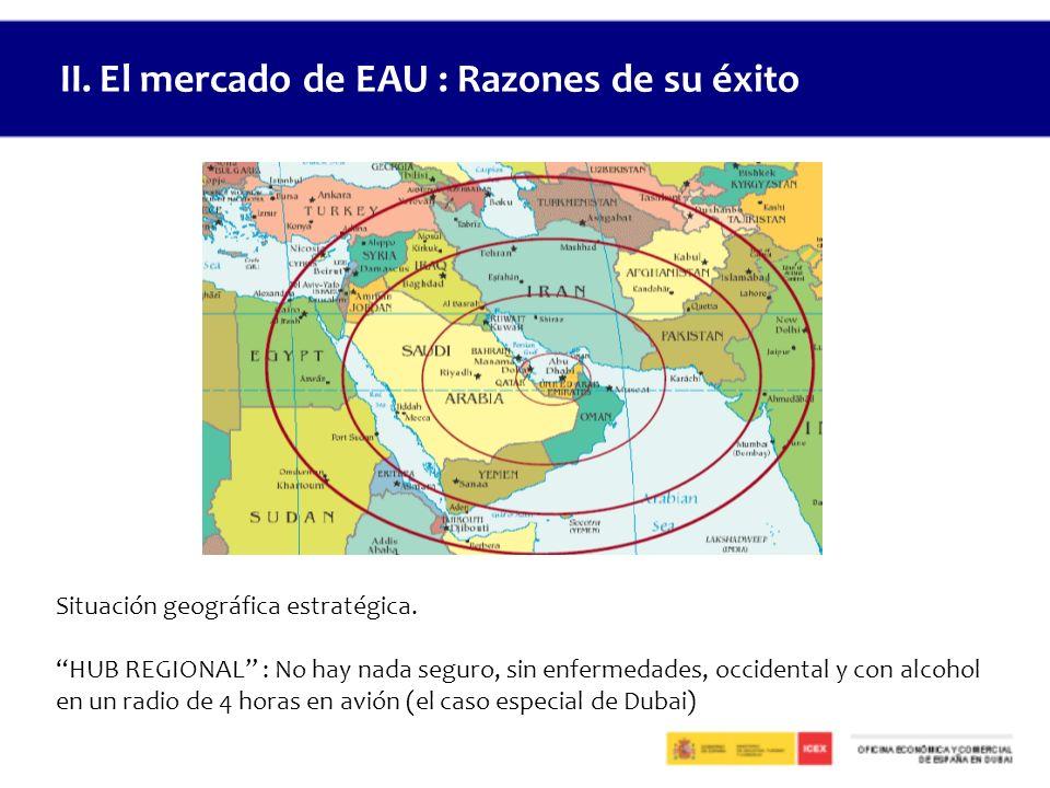 II. El mercado de EAU : Razones de su éxito