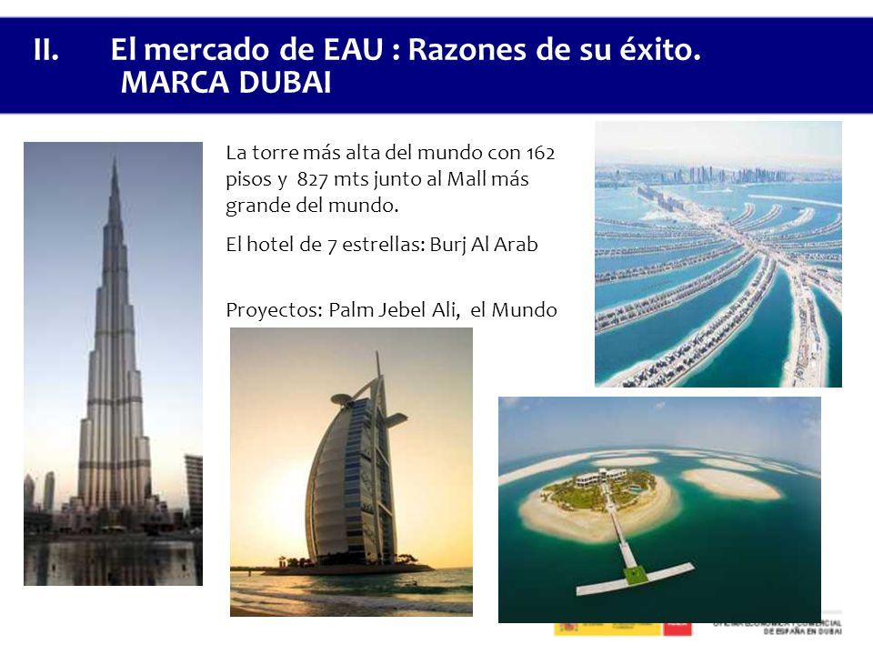 El mercado de EAU : Razones de su éxito. MARCA DUBAI