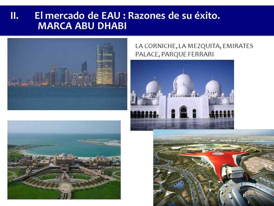El mercado de EAU : Razones de su éxito. MARCA ABU DHABI