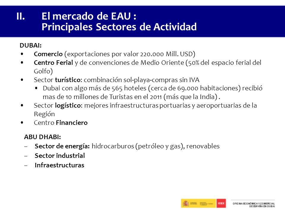 II. El mercado de EAU : Principales Sectores de Actividad