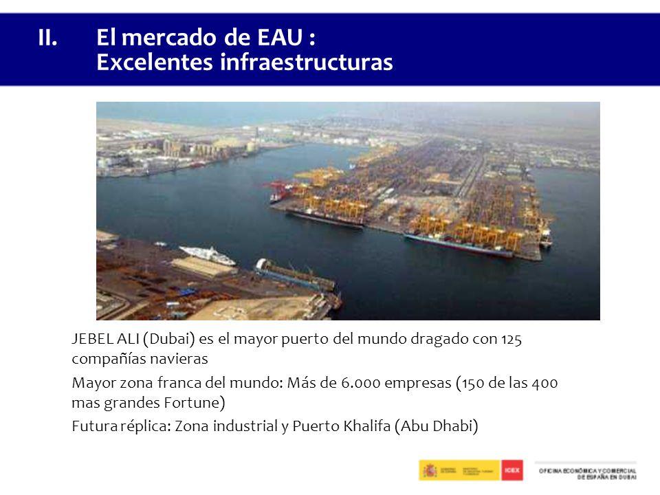 II. El mercado de EAU : Excelentes infraestructuras