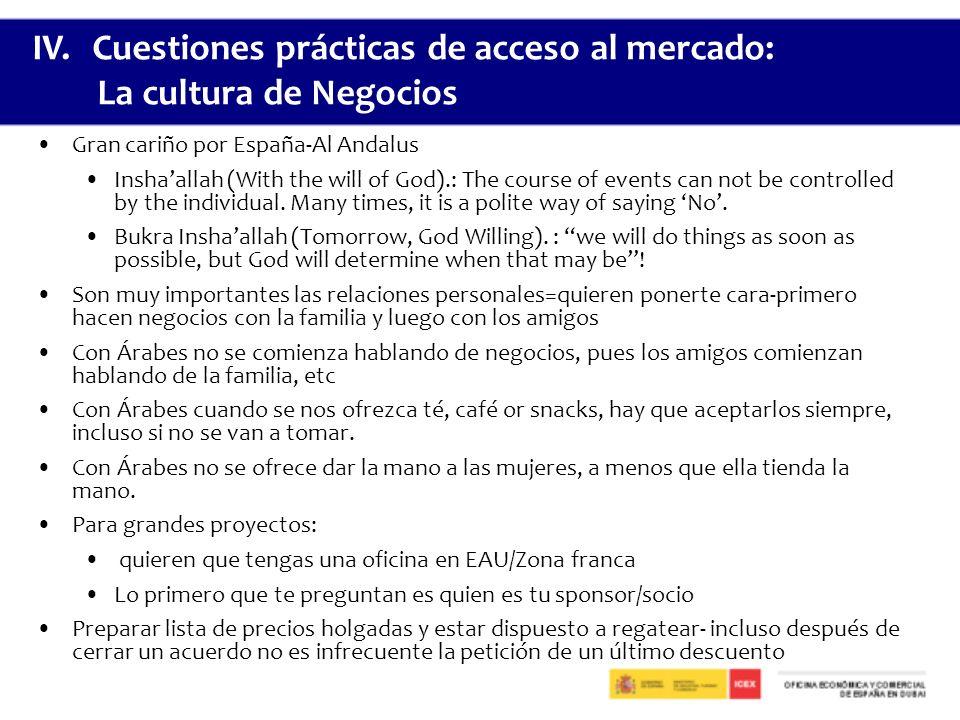 IV. Cuestiones prácticas de acceso al mercado: La cultura de Negocios