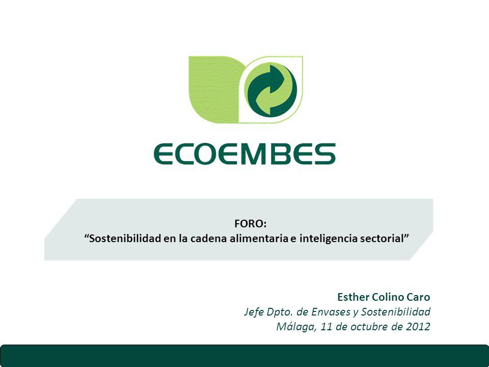 FORO: Sostenibilidad en la cadena alimentaria e inteligencia sectorial Esther Colino Caro. Jefe Dpto. de Envases y Sostenibilidad.