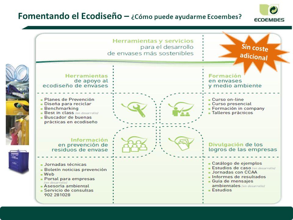 Fomentando el Ecodiseño – ¿Cómo puede ayudarme Ecoembes