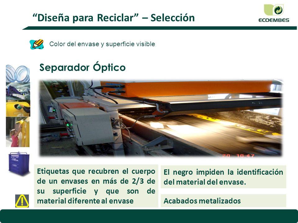 Diseña para Reciclar – Selección