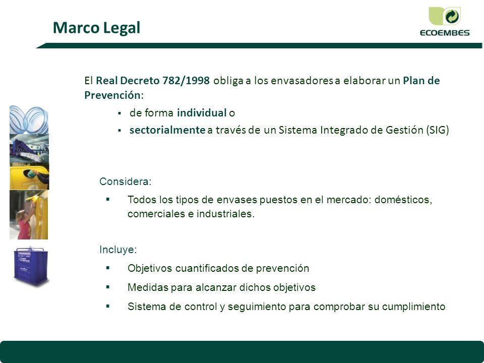 Marco Legal El Real Decreto 782/1998 obliga a los envasadores a elaborar un Plan de Prevención: de forma individual o.