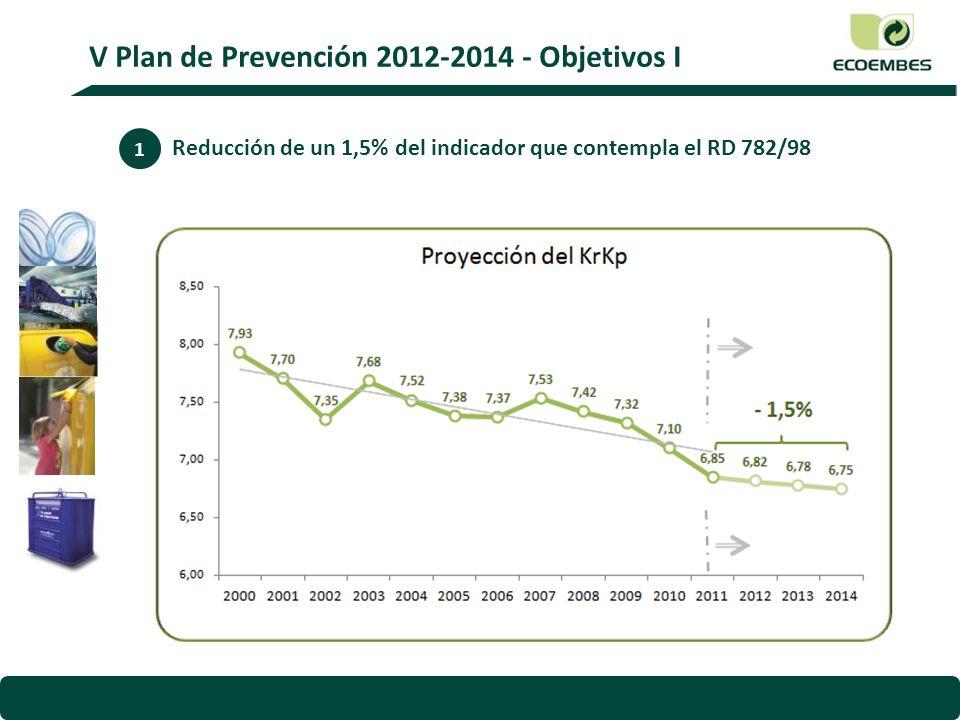 V Plan de Prevención 2012-2014 - Objetivos I