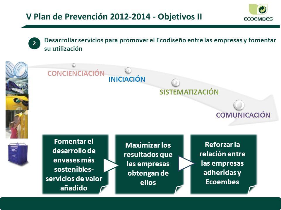 V Plan de Prevención 2012-2014 - Objetivos II
