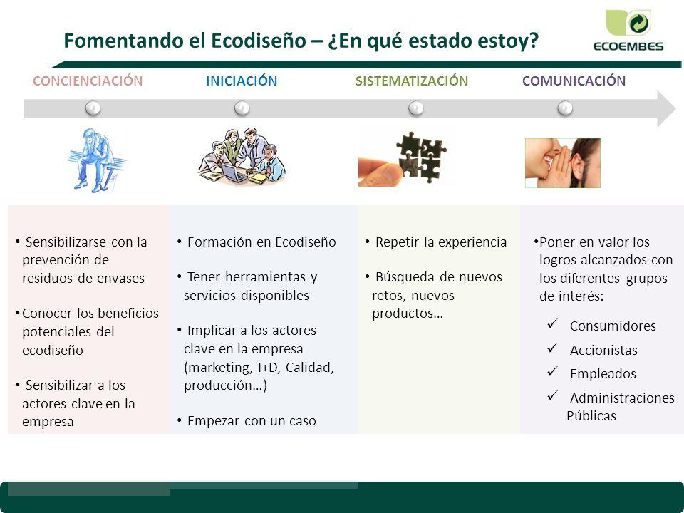 Fomentando el Ecodiseño – ¿En qué estado estoy