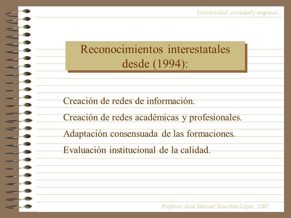 Reconocimientos interestatales desde (1994):