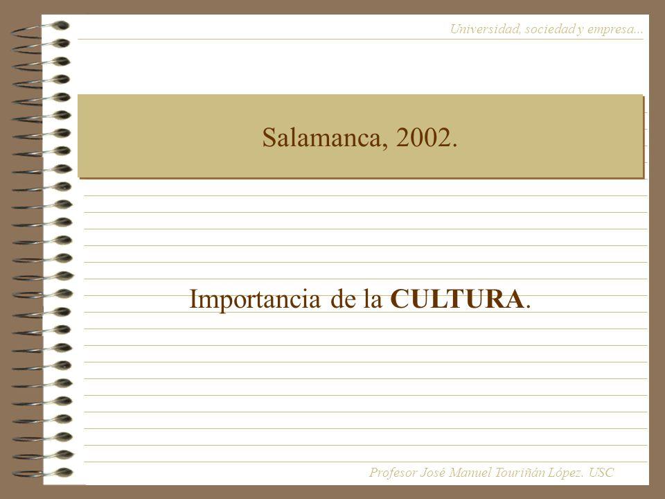 Importancia de la CULTURA.