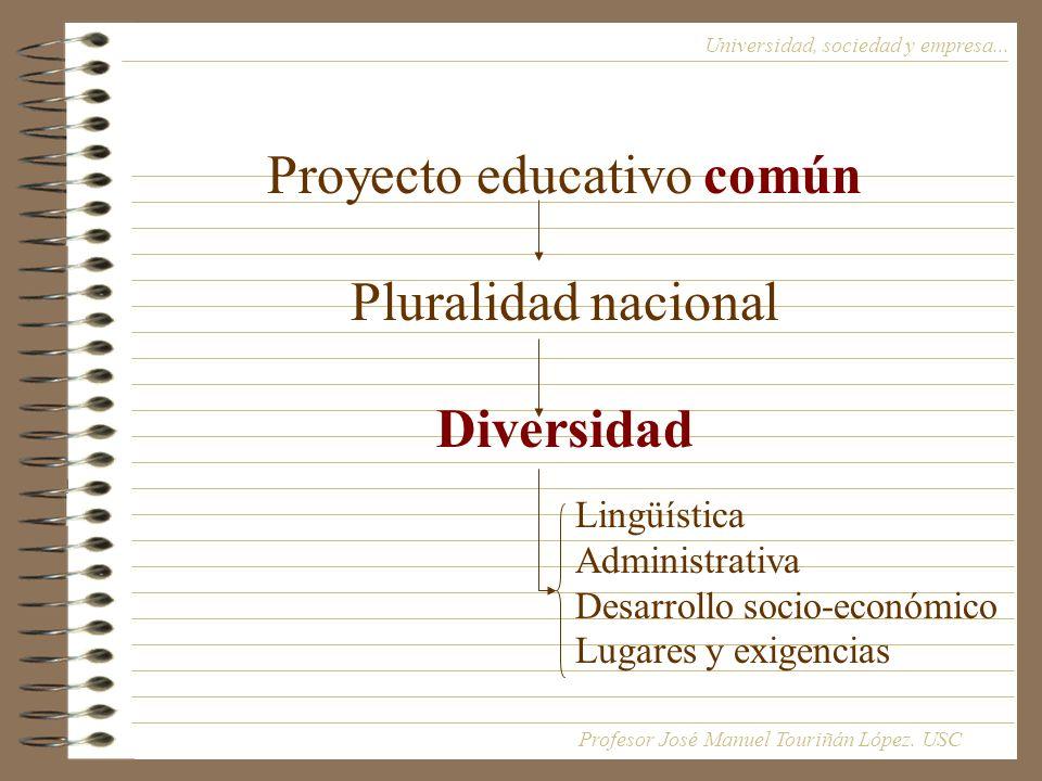 Proyecto educativo común Pluralidad nacional Diversidad