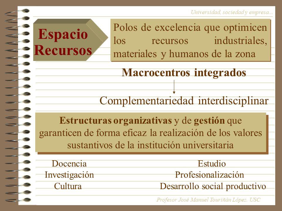 Espacio Recursos Macrocentros integrados