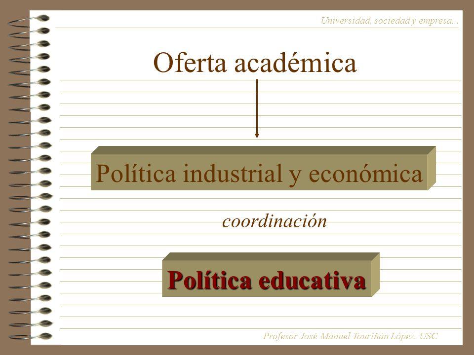 Oferta académica Política industrial y económica Política educativa