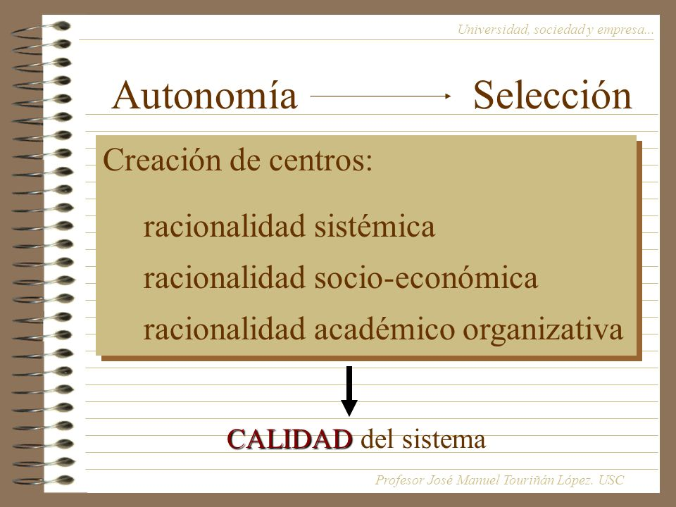 Autonomía Selección Creación de centros: racionalidad sistémica
