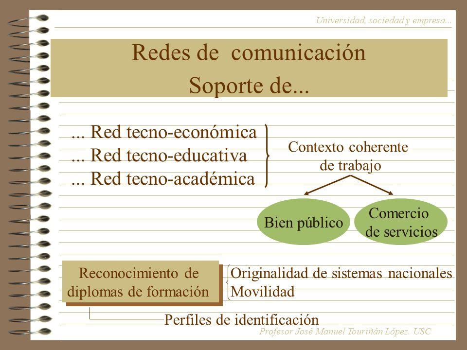 Redes de comunicación Soporte de...