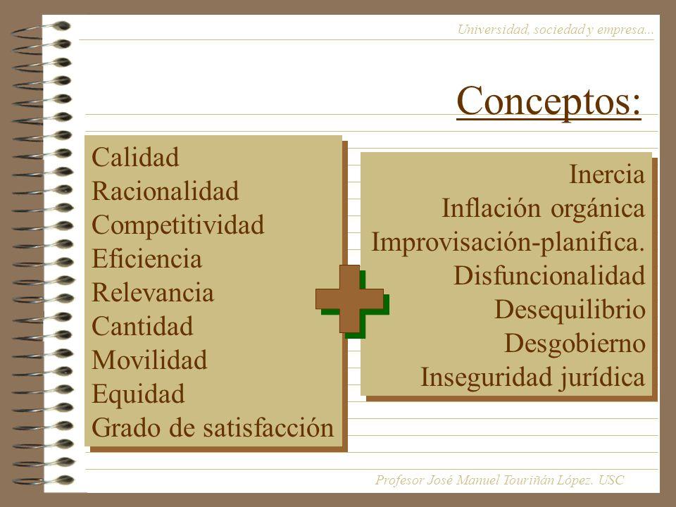 Conceptos: Calidad Racionalidad Competitividad Eficiencia Relevancia