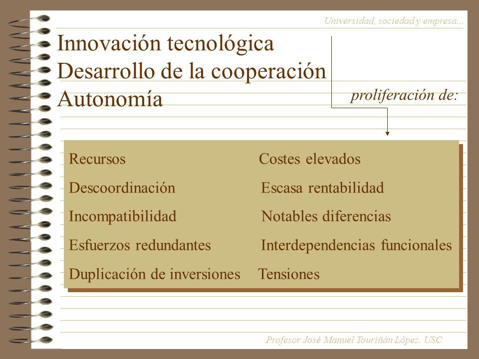 Innovación tecnológica Desarrollo de la cooperación Autonomía
