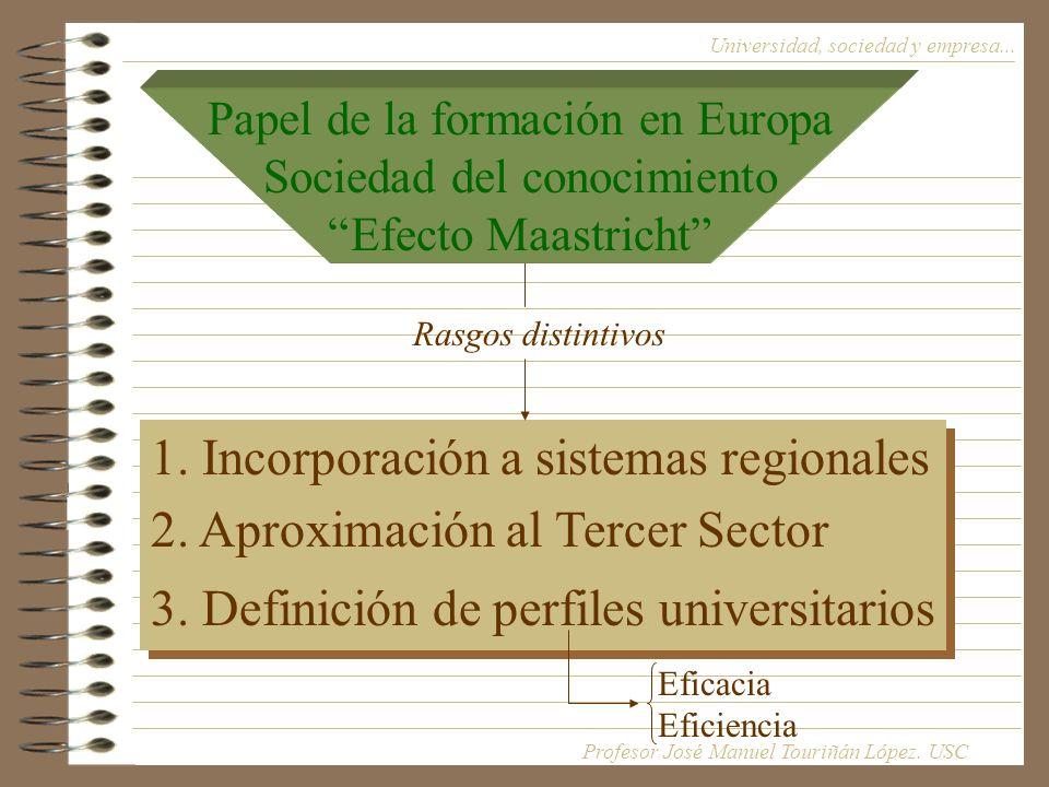 1. Incorporación a sistemas regionales
