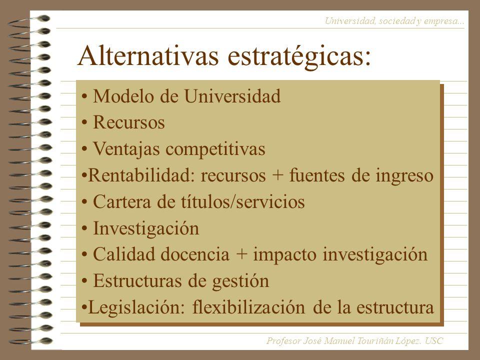 Alternativas estratégicas: