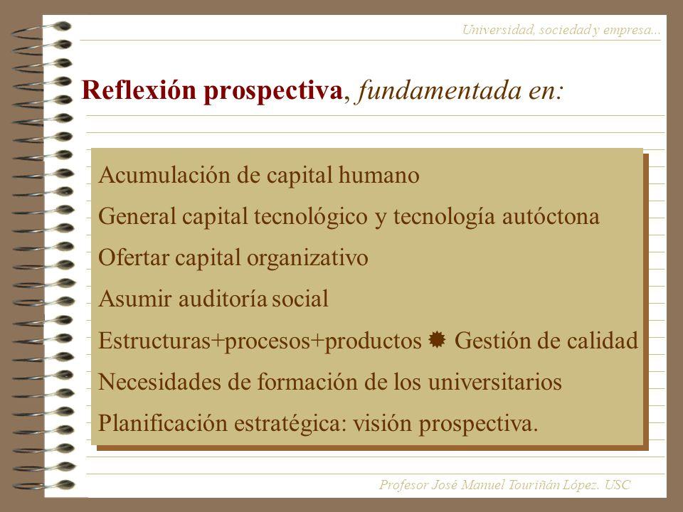 Reflexión prospectiva, fundamentada en:
