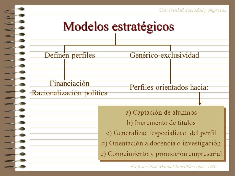 Modelos estratégicos Definen perfiles Financiación