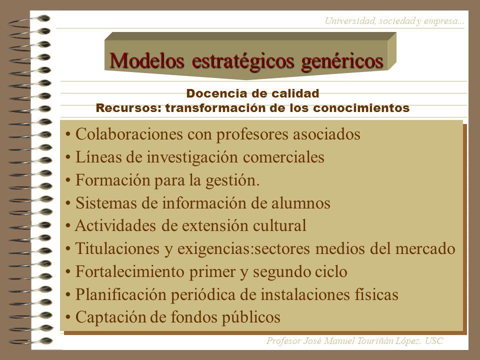 Recursos: transformación de los conocimientos