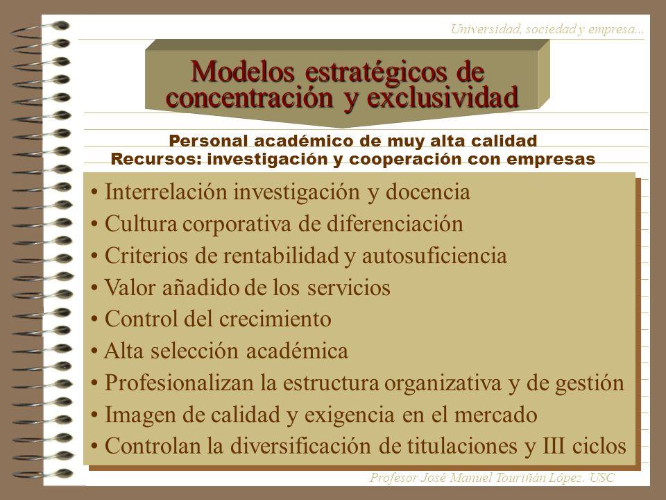 Modelos estratégicos de concentración y exclusividad