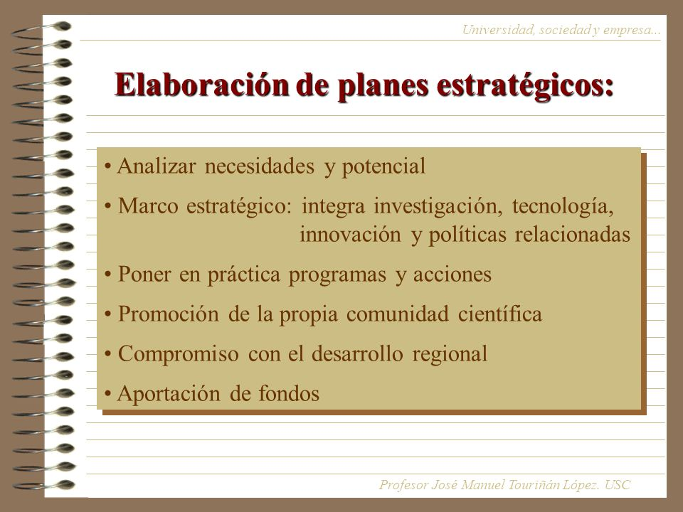 Elaboración de planes estratégicos: