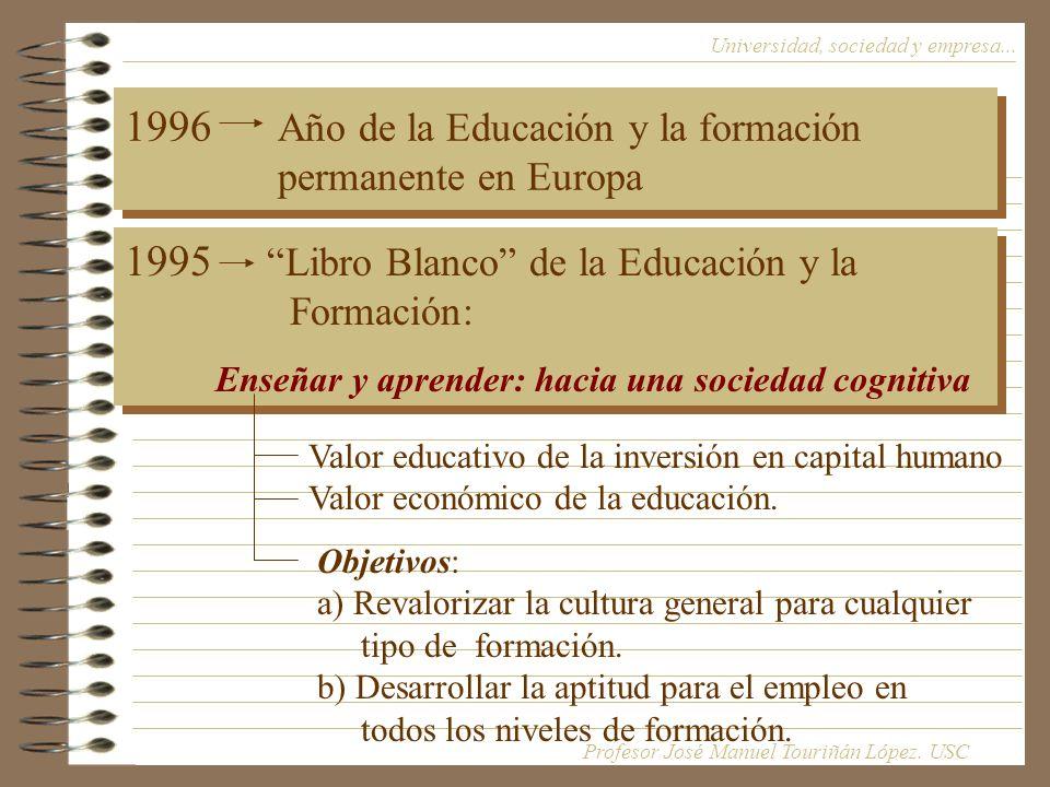 1996 Año de la Educación y la formación permanente en Europa