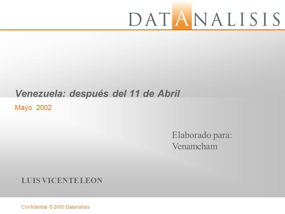 Venezuela: después del 11 de Abril